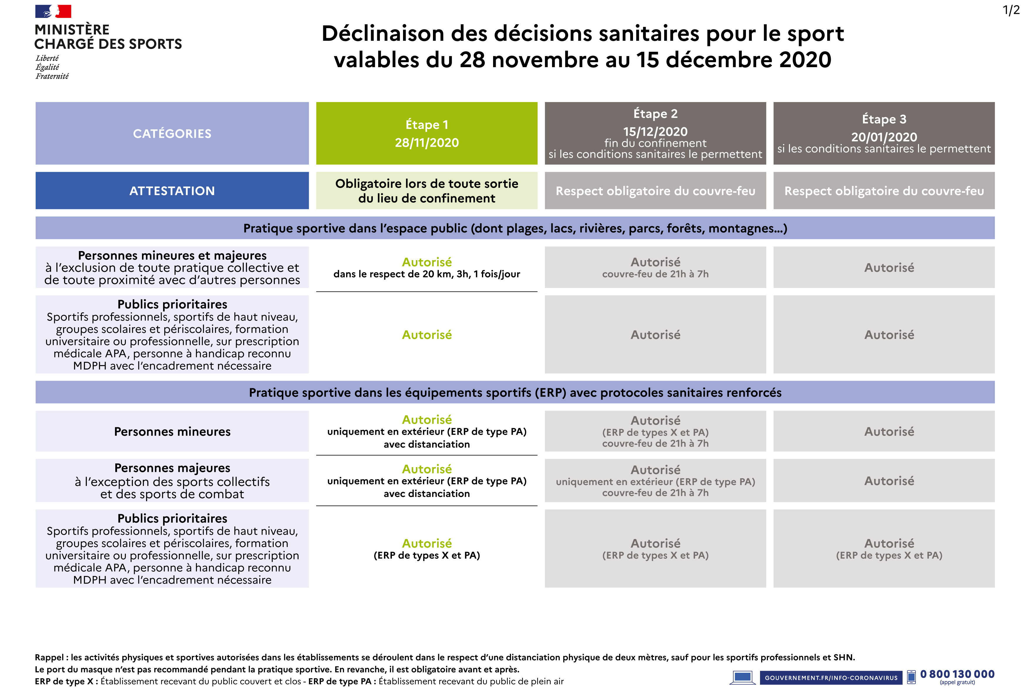 DecisionsSanitairesSport28112020-1.jpg